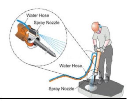 Spray_Diagram